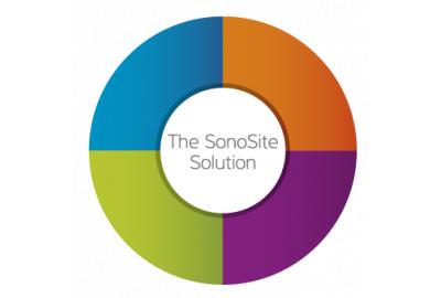 SonoSite Solutions